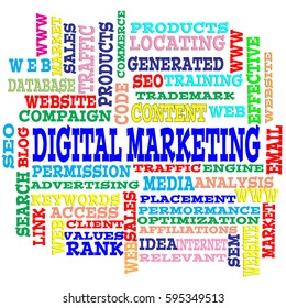 The word cloud of the digital marketing as background,business and internet concept