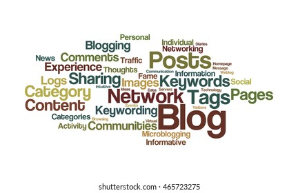 Word cloud illustrating the concept of blogs and the words associated with it