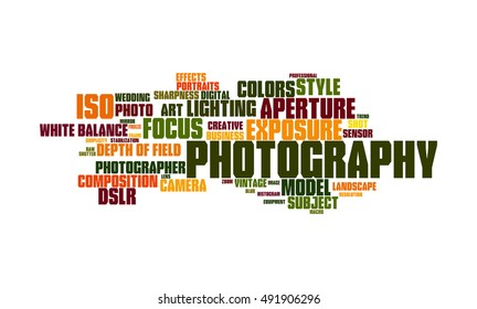 Word cloud illustrating the prime concept of Photography and the relevant words associated with it