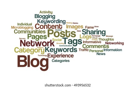 Word cloud illustrating the prime concept of Web Logs and internet article writing