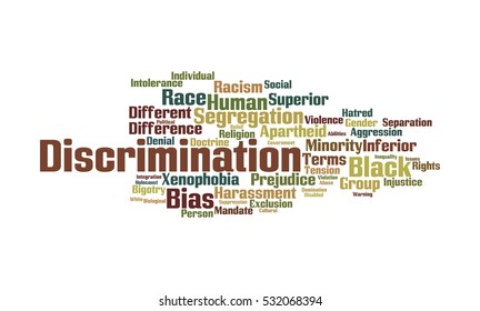 Word cloud illustrating the prime concept of discrimination and racism