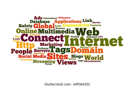 Word Cloud illustrating the prime concept of Internet
