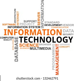 A word cloud of information technology related items