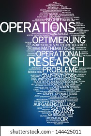 Word cloud -  operations research