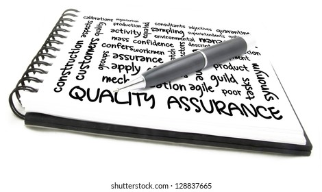 Word cloud for Quality assurance