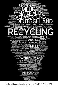 Word cloud -  recycling