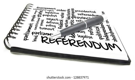 Word cloud for Referendum