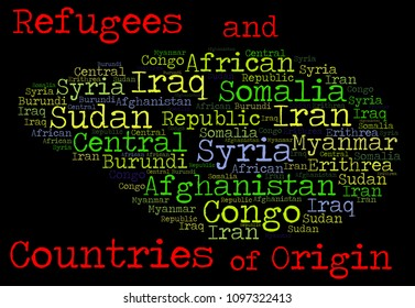 Word cloud: refugees and countries of origin
