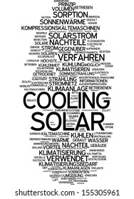 Word Cloud - Solar Cooling