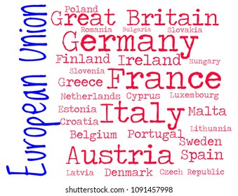 Word Cloud: States of the European Union