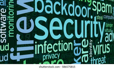 word cloud with terms about computer security, flat style