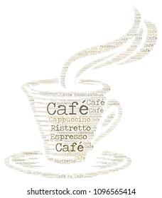 Word cloud: Variations of coffee