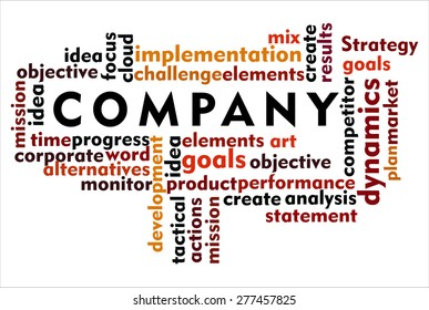 the word of company on collage word