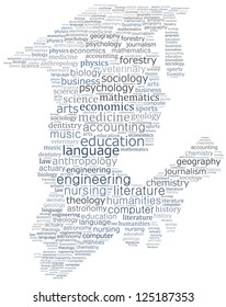 Word image of a college graduate