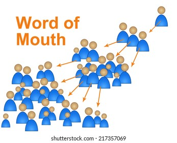 Word Of Mouth Meaning Social Media Marketing