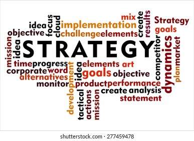 the word of strategy on collage word