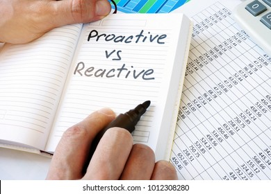 Words Proactive Vs Reactive Organization in the note.