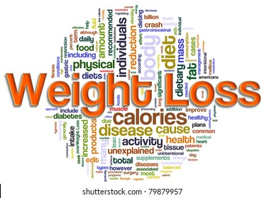 weight loss words