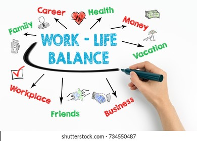work life balance concept. Chart with keywords and icons on white background