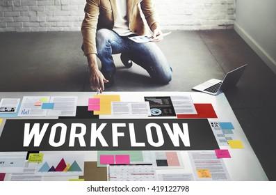 Workflow Efficient Business Process Procedure Concept