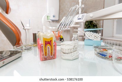 Workplace dentist, interior