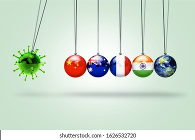 world Corona virus attack concept. world/earth put mask to fight against Corona virus. Concept of fight against virus, danger and public health risk disease. Virus attack isolated on green - Shutterstock ID 1626532720