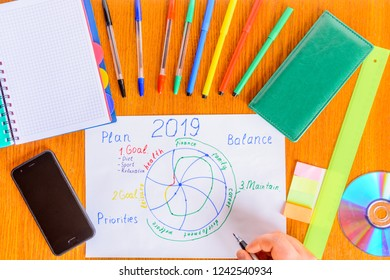 Writing note showing Action Plan 2019. Summarizing 2018. Photo is showcasing Challenge Ideas Goals for New Year Motivation to Start Ideas concepts on white paper and wooden desk. Inspiration concepts.