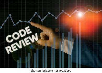 Writing note showing Code Review. Business photo showcasing single most effective technique for identifying security flaws.