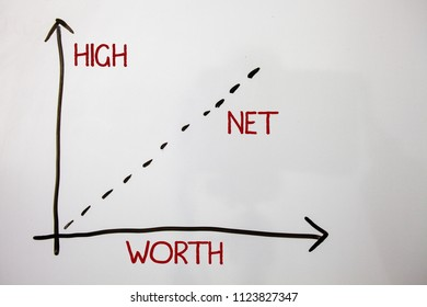 Writing note showing  High Net Worth. Business photo showcasing having high-value Something expensive A-class company Axis isolated math science objects two line arrows function data.