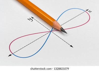 Yellow pencil and colored graph of a famous mathematical curve named lemniscate