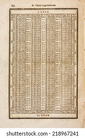 Yellowed page with a logarithm table in a 200 years old mathematics book