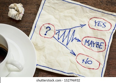 yes, no, maybe - hesitation or decision concept - napkin doodle with a cup of coffee