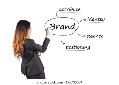 Young business woman writing brand concept.