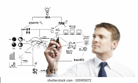 young businessman drawing  strategic planning