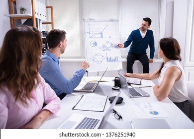 Young Businessman Giving Presentation To His Colleagues In Office