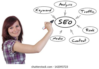 Young businesswoman drawing SEO process information concept. Isolated on white.