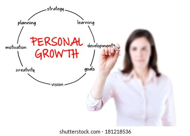 Young businesswoman holding a marker and drawing circular structure diagram of personal growth on transparent screen, white background.