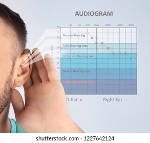 Young man with symptom of hearing loss and audiogram on color background. Medical test