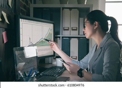 young woman hold a phone analyzing financial data and charts on computer screen. research data with smart phone and new computer laptop on desk.