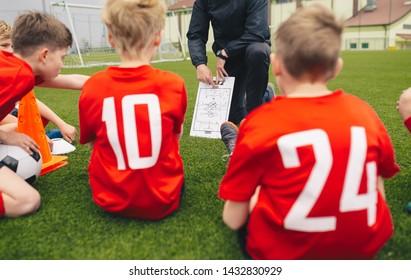 Youth Soccer Coach Coaching Children. Boys Soccer Players Listening Coaches Tactics and Motivational Talk Speech. Teacher Explaining Match Tactics, Players Positions on Soccer Whiteboard