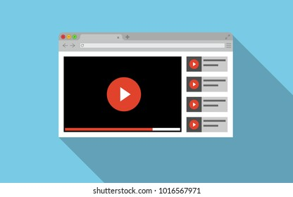 Youtube, Video Player