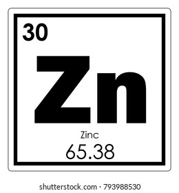 Zinc chemical element periodic table science symbol