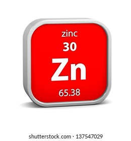 Zinc material on the periodic table. Part of a series.