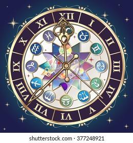 Zodiac circle in space.