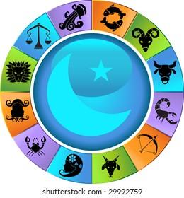 Zodiac Set Wheel