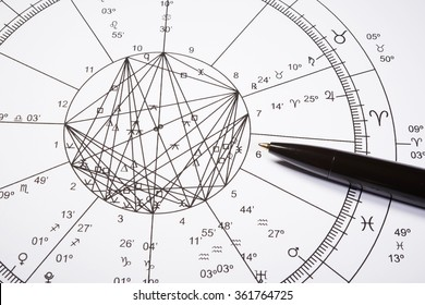 Zodiac wheel with black pencil for divination