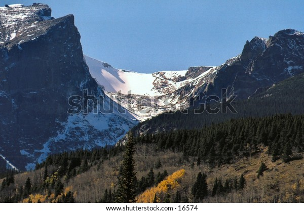 Zoomed images of Storm Pass in Rocky Mountain National Park,Colorado