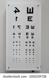 Zrenjanin, SERBIA, February 2018: Eye test chart designed for use with looking at mirror. This type of chart is used at optometrist with lack of space.