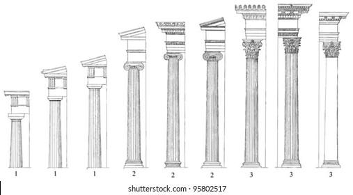 1. Doric  2. Ionic  3. Corinthian columns / vintage illustration from Meyers Konversations-Lexikon 1897