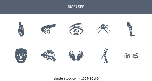 10 diseases vector icons such as microcephaly, middle east respiratory syndrome (mers), migraine, mononucleosis, morquio syndrome contains multiple myeloma, multiple sclerosis, mumps, muscular